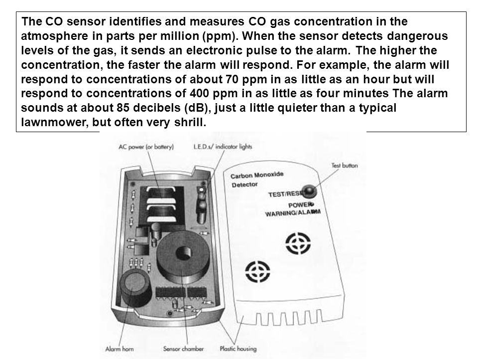 The CO sensor identifies and measures CO gas concentration in the atmosphere in parts per million (ppm).
