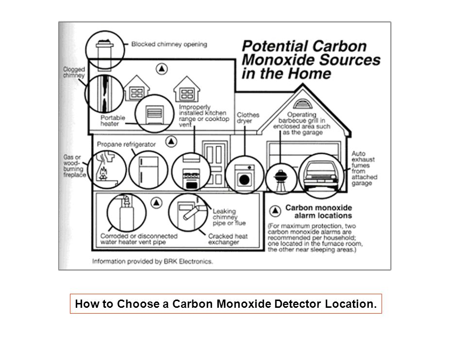 How to Choose a Carbon Monoxide Detector Location.
