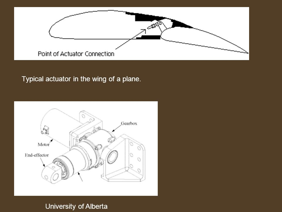 Typical actuator in the wing of a plane.