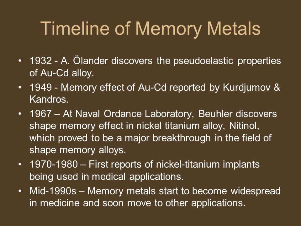 Timeline of Memory Metals