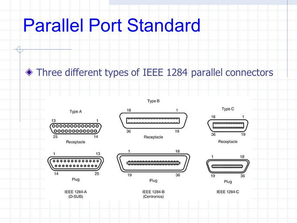 Parallel Port Standard