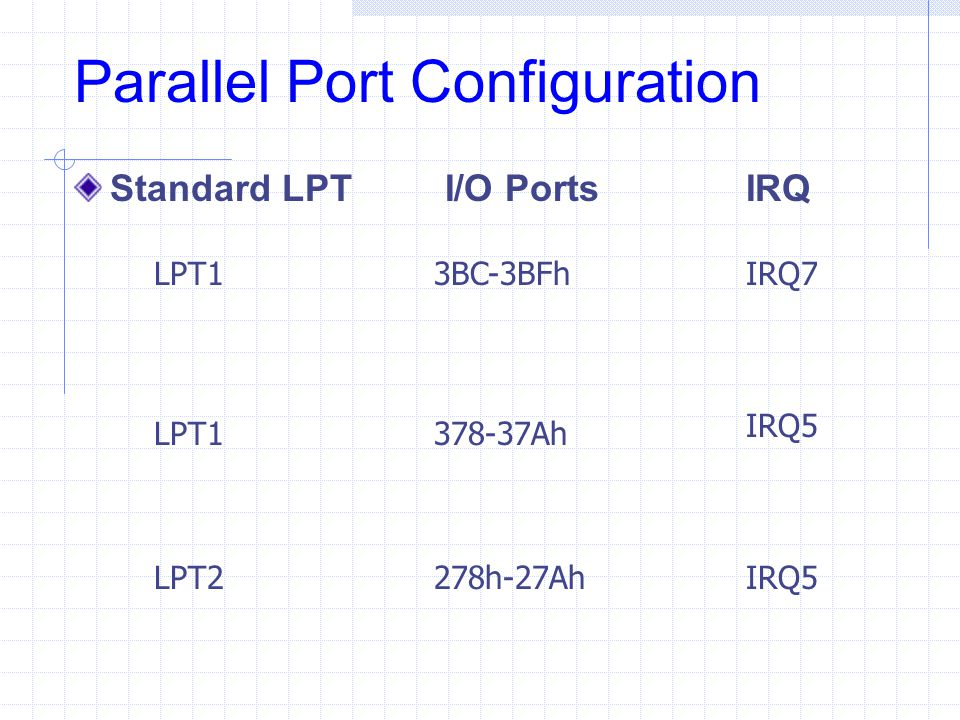 Parallel Port Configuration