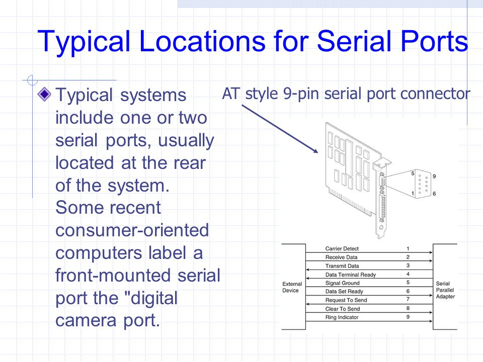 Typical Locations for Serial Ports