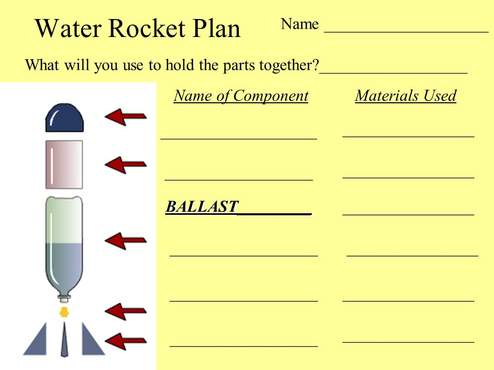 Water Rocket Plan Name ____________________