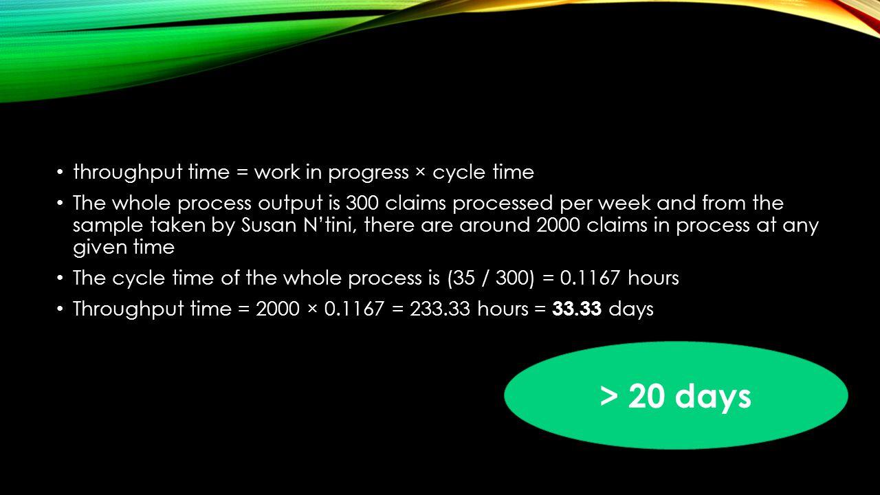 > 20 days throughput time = work in progress × cycle time