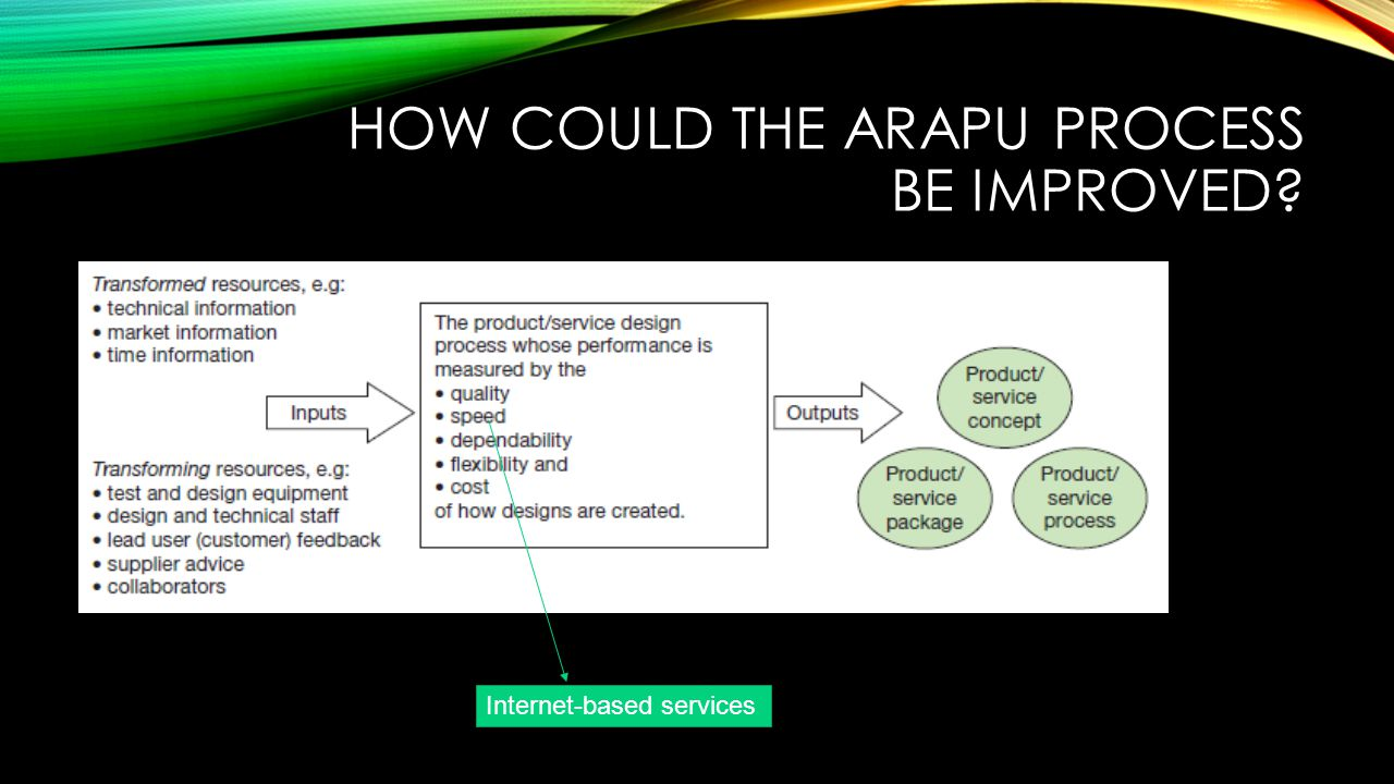 How could the ARAPU process be improved