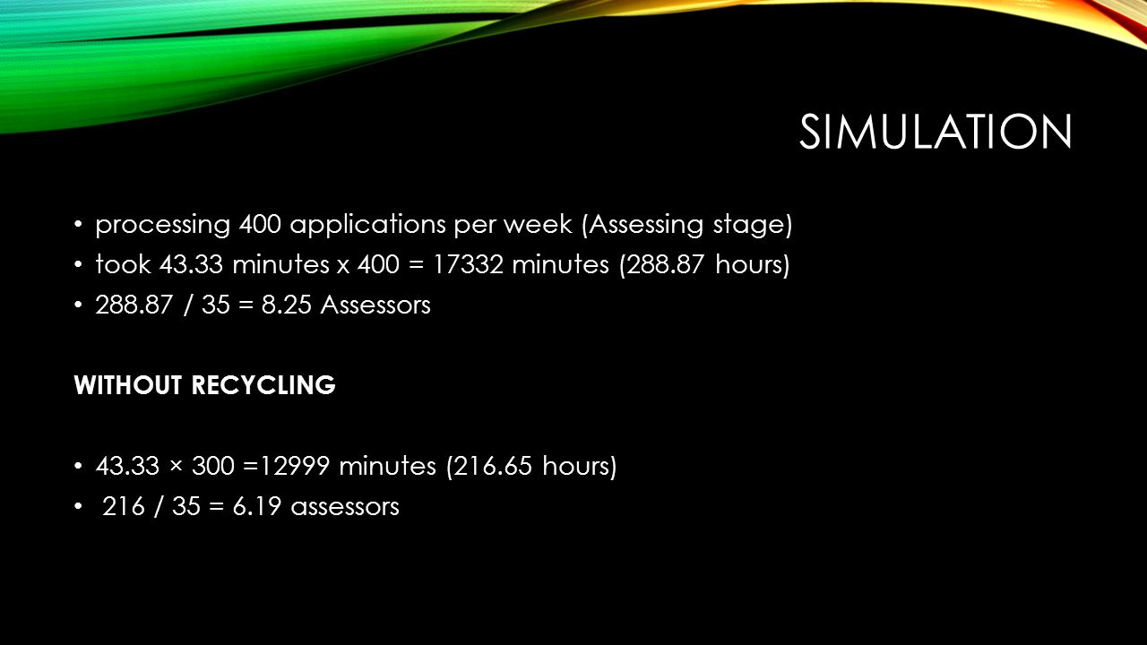 simulation processing 400 applications per week (Assessing stage)
