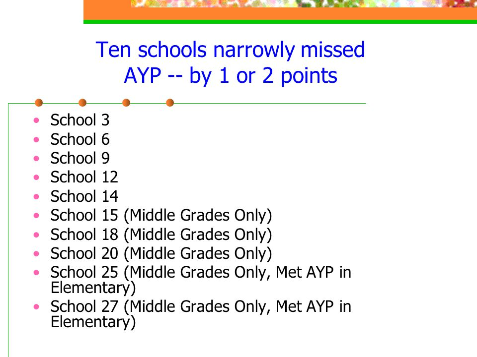 Ten schools narrowly missed AYP -- by 1 or 2 points
