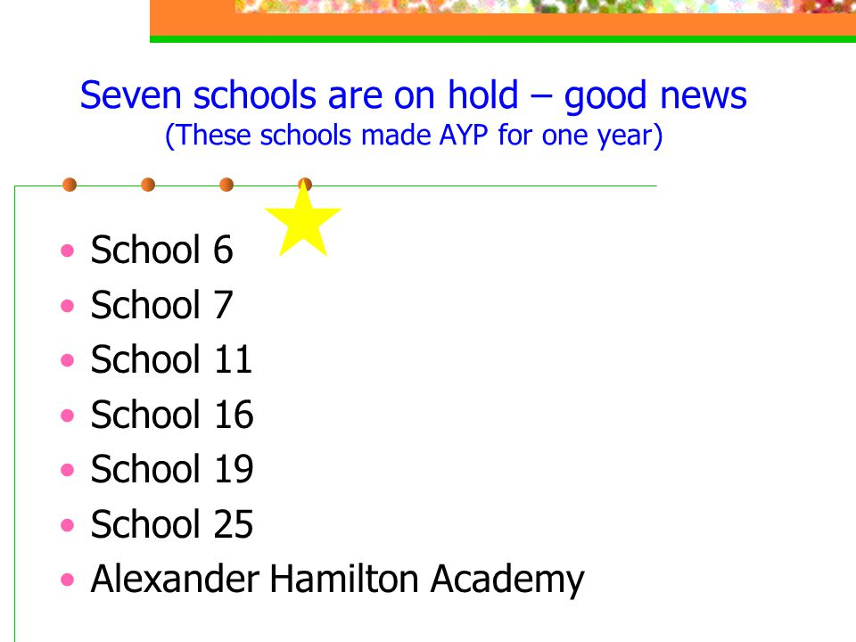 Seven schools are on hold – good news (These schools made AYP for one year)