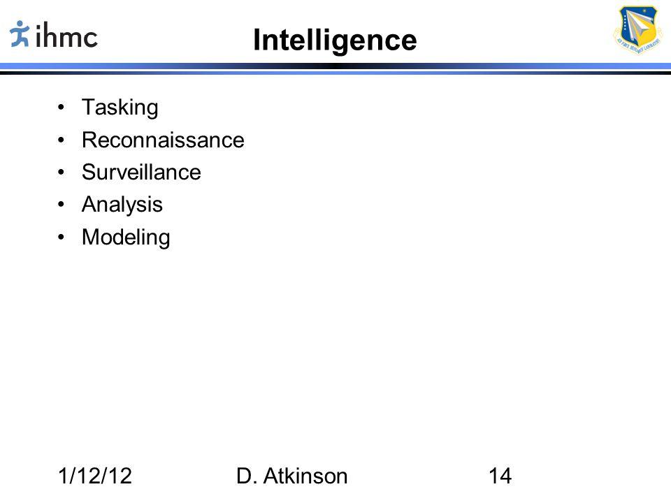 Intelligence Tasking Reconnaissance Surveillance Analysis Modeling