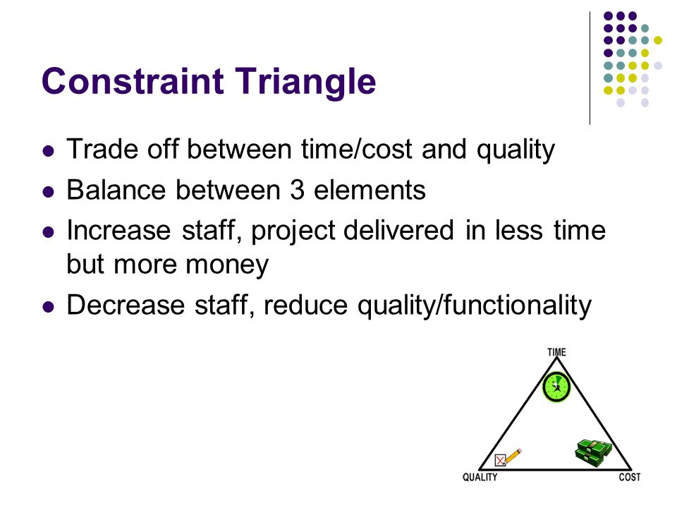 Constraint Triangle Trade off between time/cost and quality
