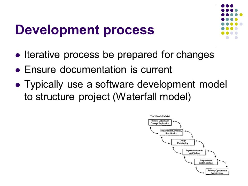Development process Iterative process be prepared for changes