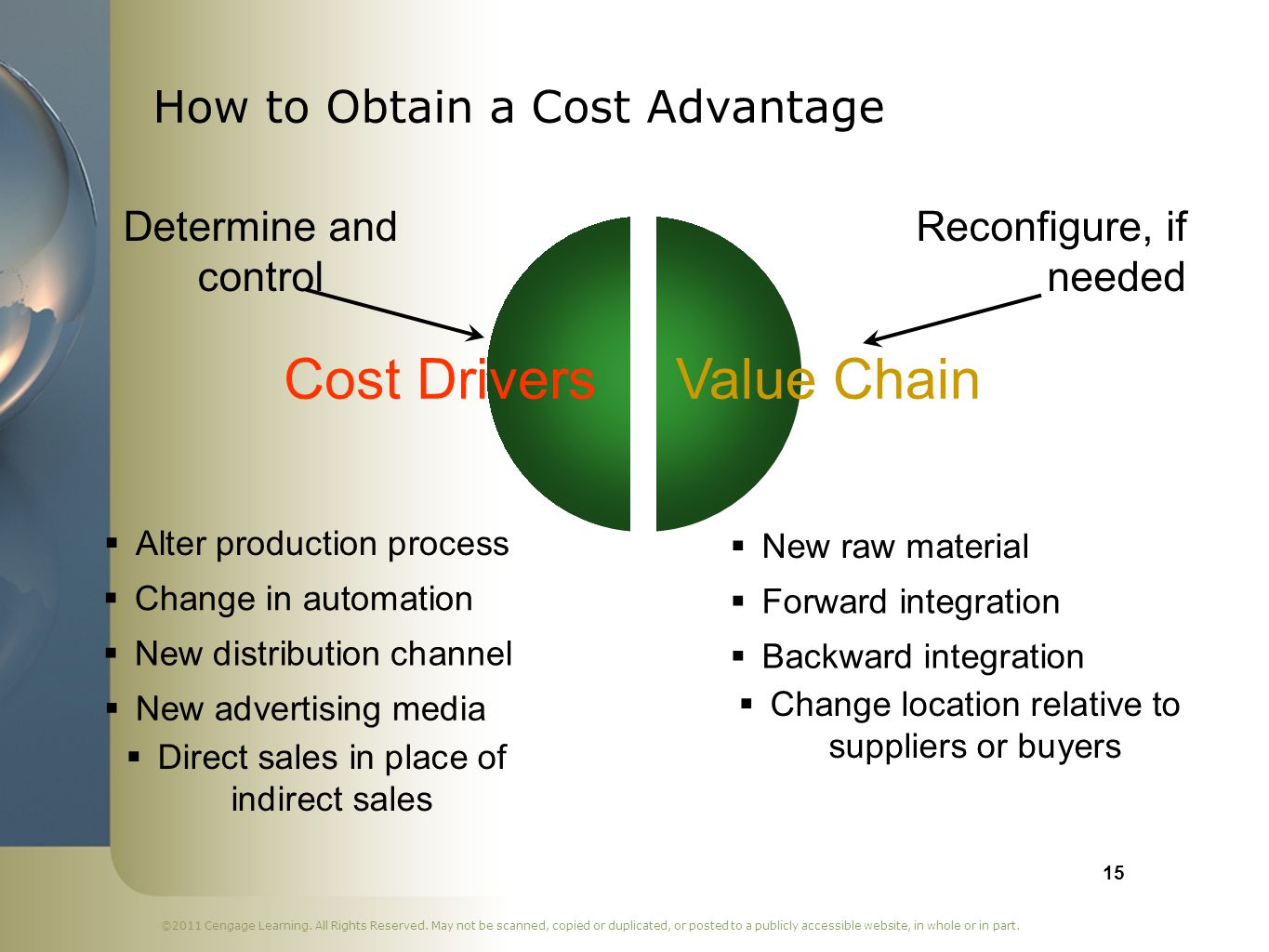 How to Obtain a Cost Advantage