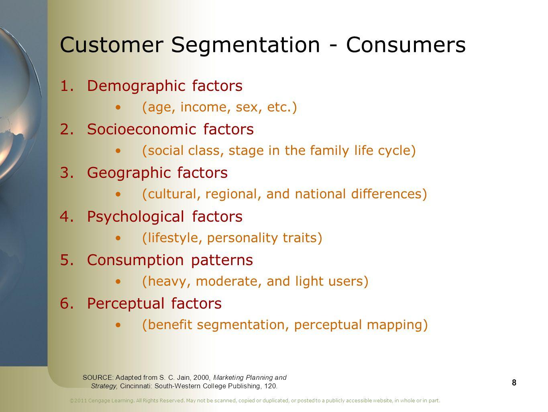 Customer Segmentation - Consumers