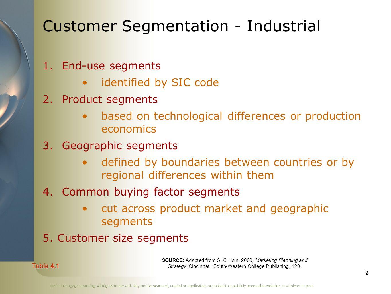 Customer Segmentation - Industrial
