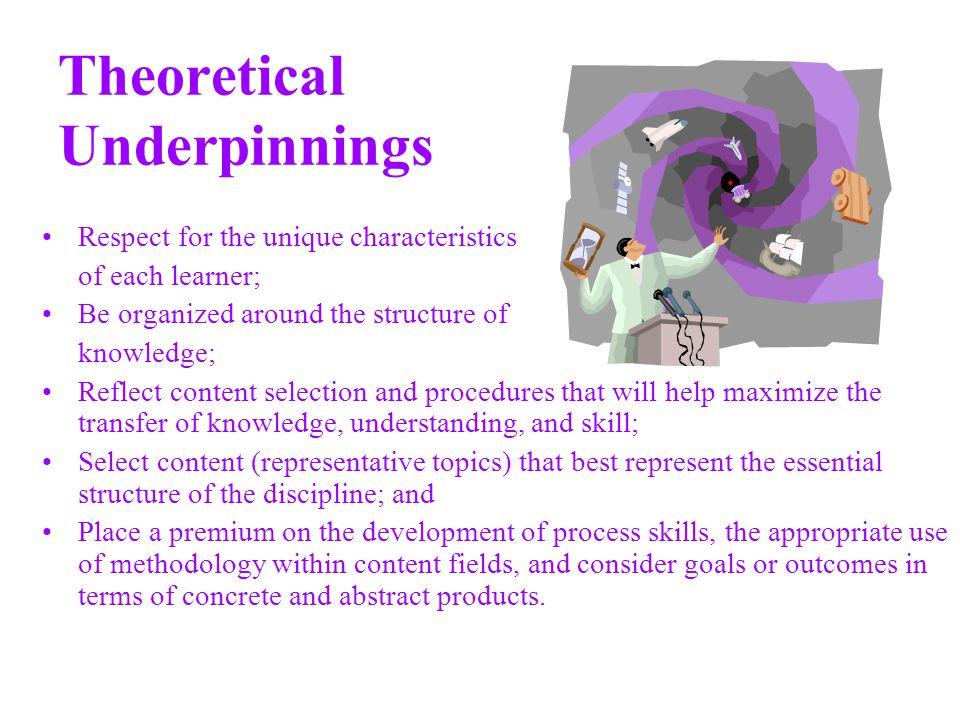 Theoretical Underpinnings