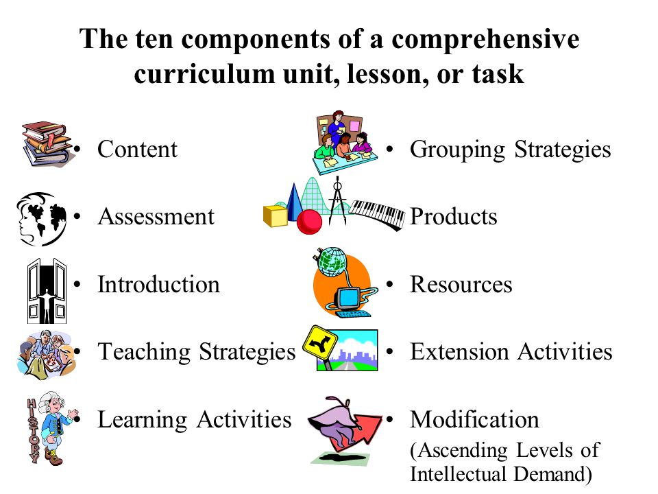 The ten components of a comprehensive curriculum unit, lesson, or task