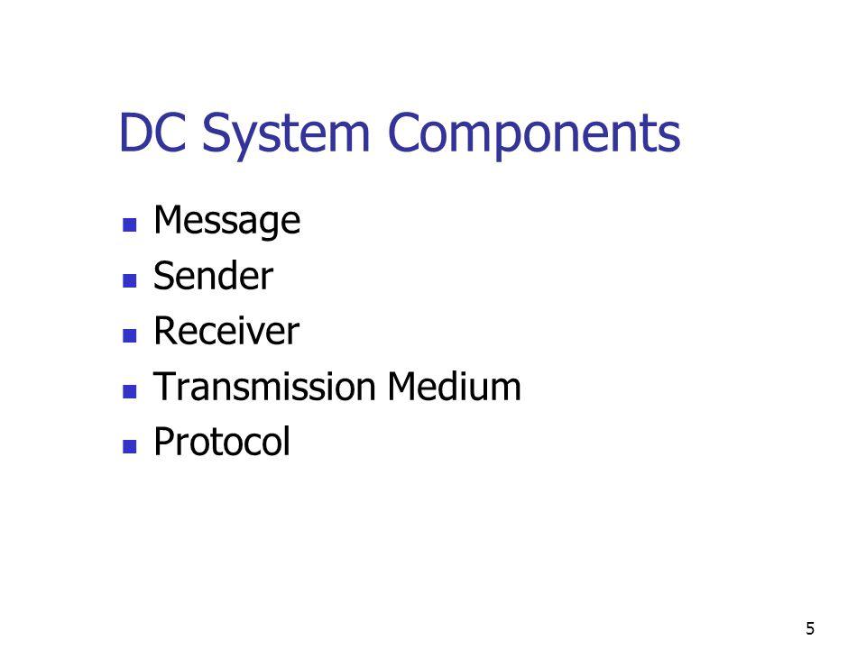 DC System Components Message Sender Receiver Transmission Medium
