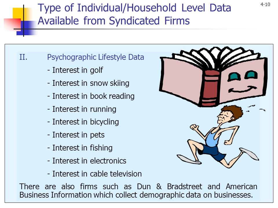 Type of Individual/Household Level Data Available from Syndicated Firms