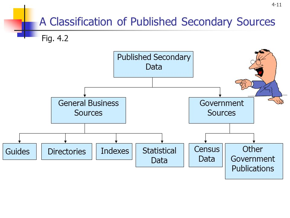 A Classification of Published Secondary Sources