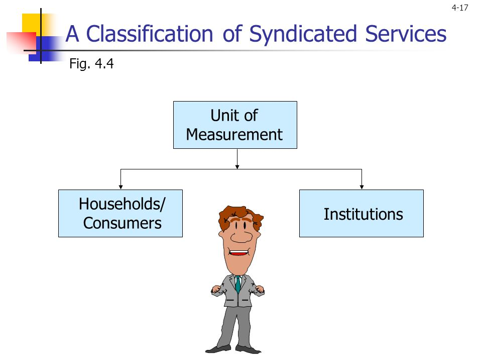A Classification of Syndicated Services