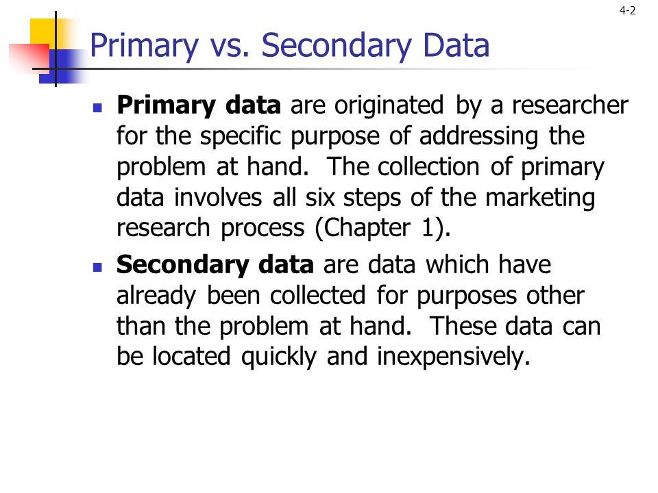 Primary vs. Secondary Data