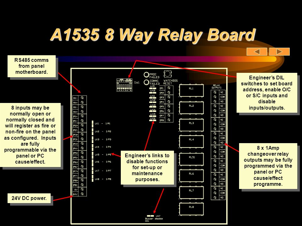 RS485 comms from panel motherboard.