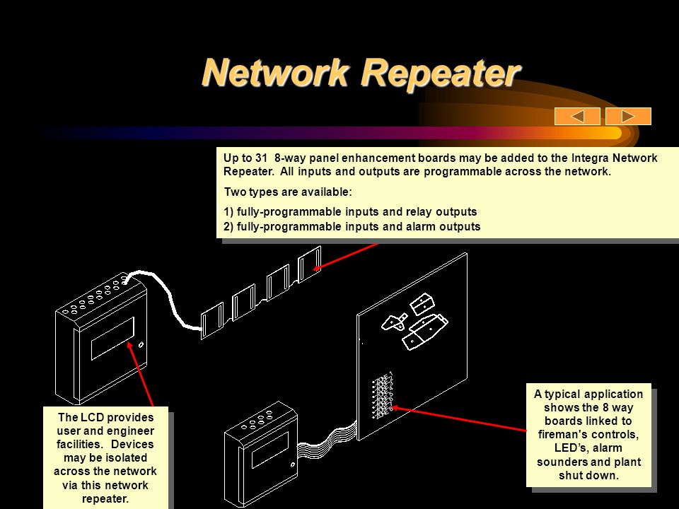 Network Repeater