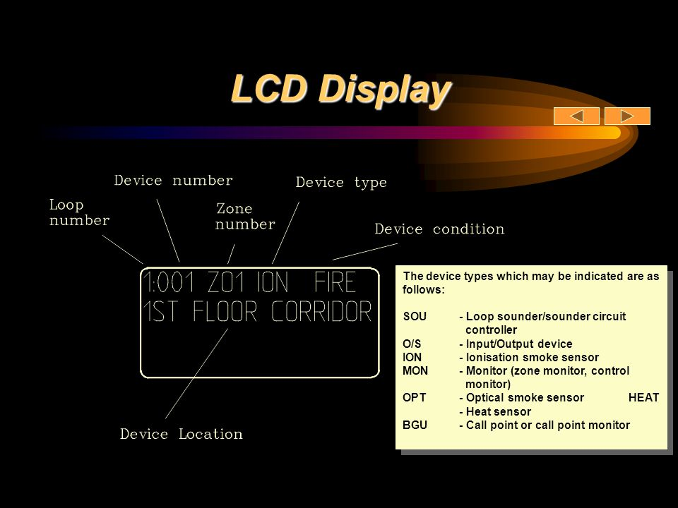 LCD Display The device types which may be indicated are as follows: