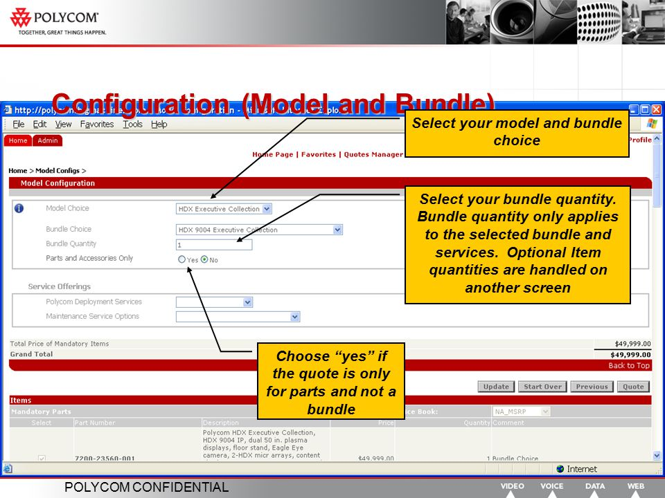 Configuration (Model and Bundle)