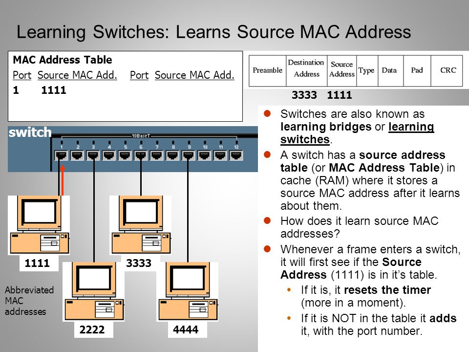 Learning Switches: Learns Source MAC Address