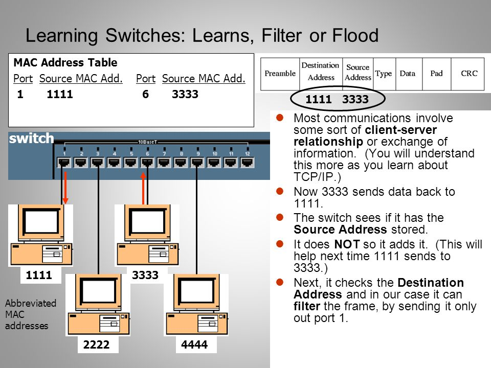 Learning Switches: Learns, Filter or Flood