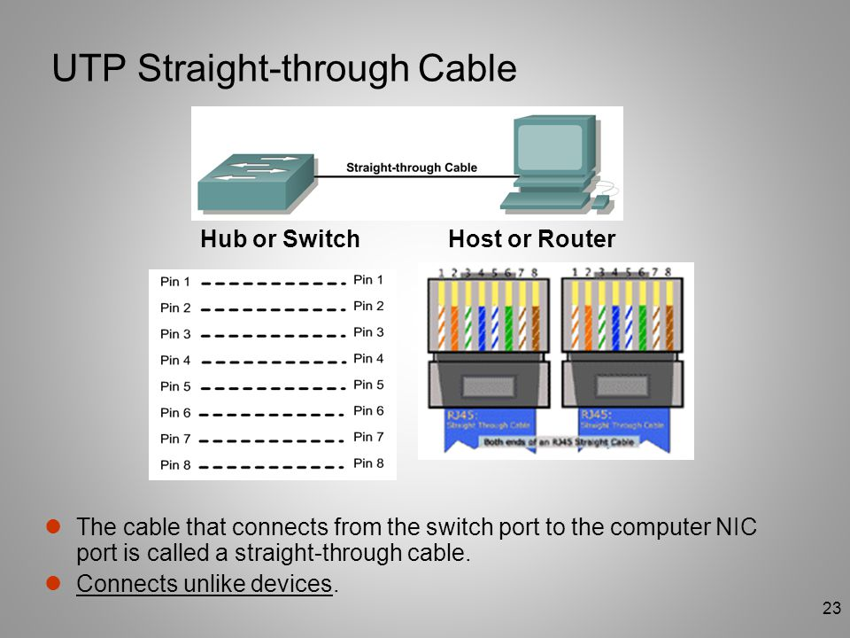 UTP Straight-through Cable