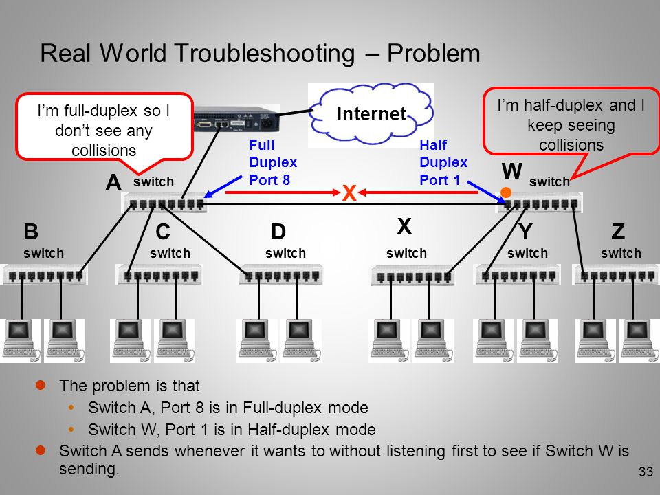 Real World Troubleshooting – Problem