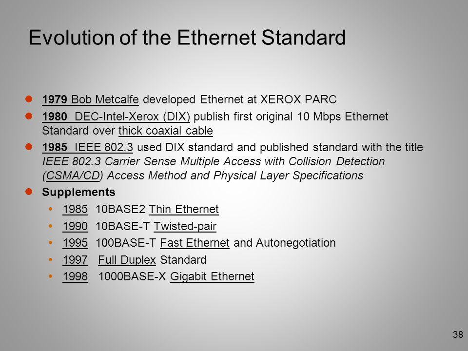 Evolution of the Ethernet Standard