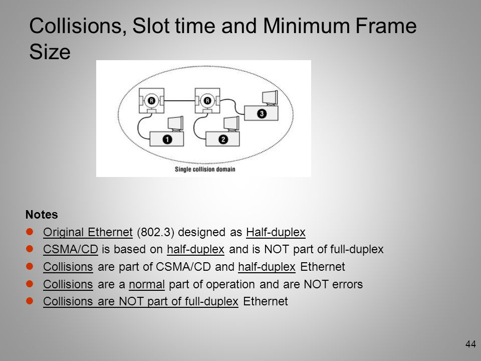 Collisions, Slot time and Minimum Frame Size