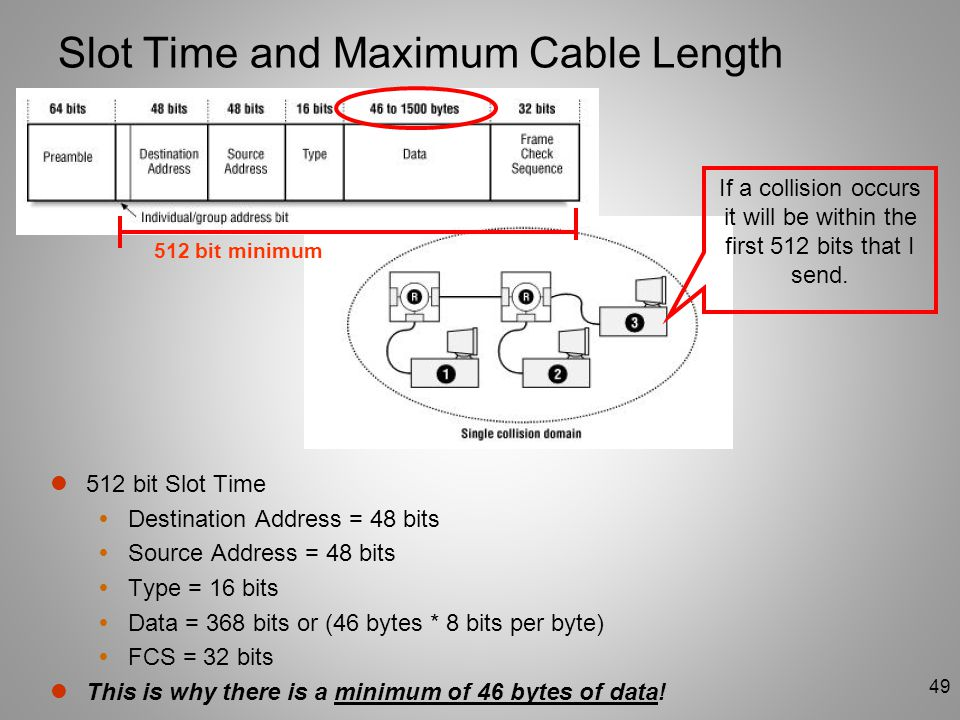 Slot Time and Maximum Cable Length