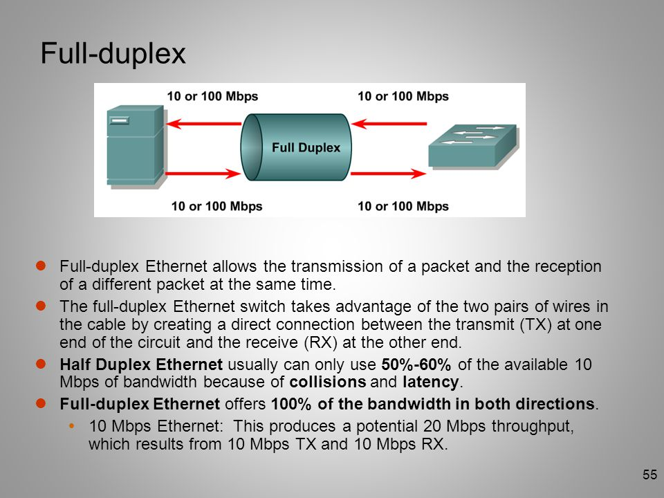 Full-duplex Full-duplex Ethernet allows the transmission of a packet and the reception of a different packet at the same time.