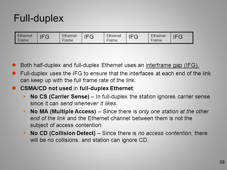 Full-duplex Ethernet Frame. IFG. Both half-duplex and full-duplex Ethernet uses an interframe gap (IFG).