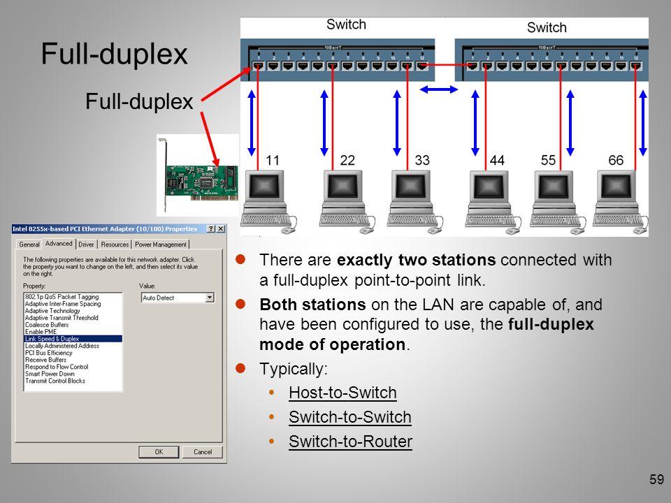 Full-duplex Full-duplex