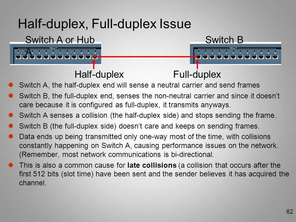 Half-duplex, Full-duplex Issue