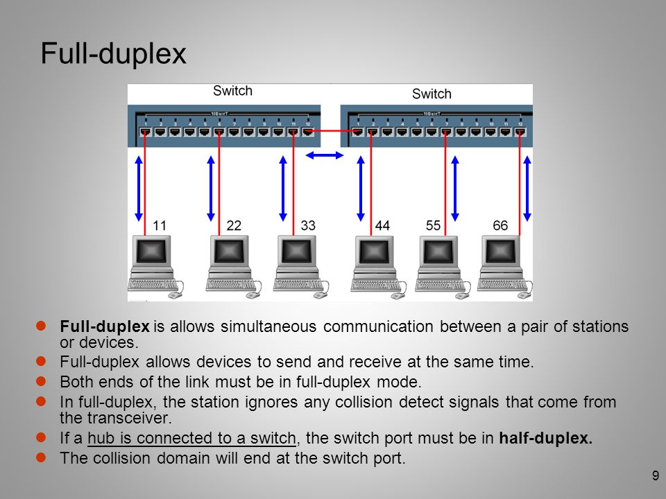 Full-duplex Full-duplex is allows simultaneous communication between a pair of stations or devices.
