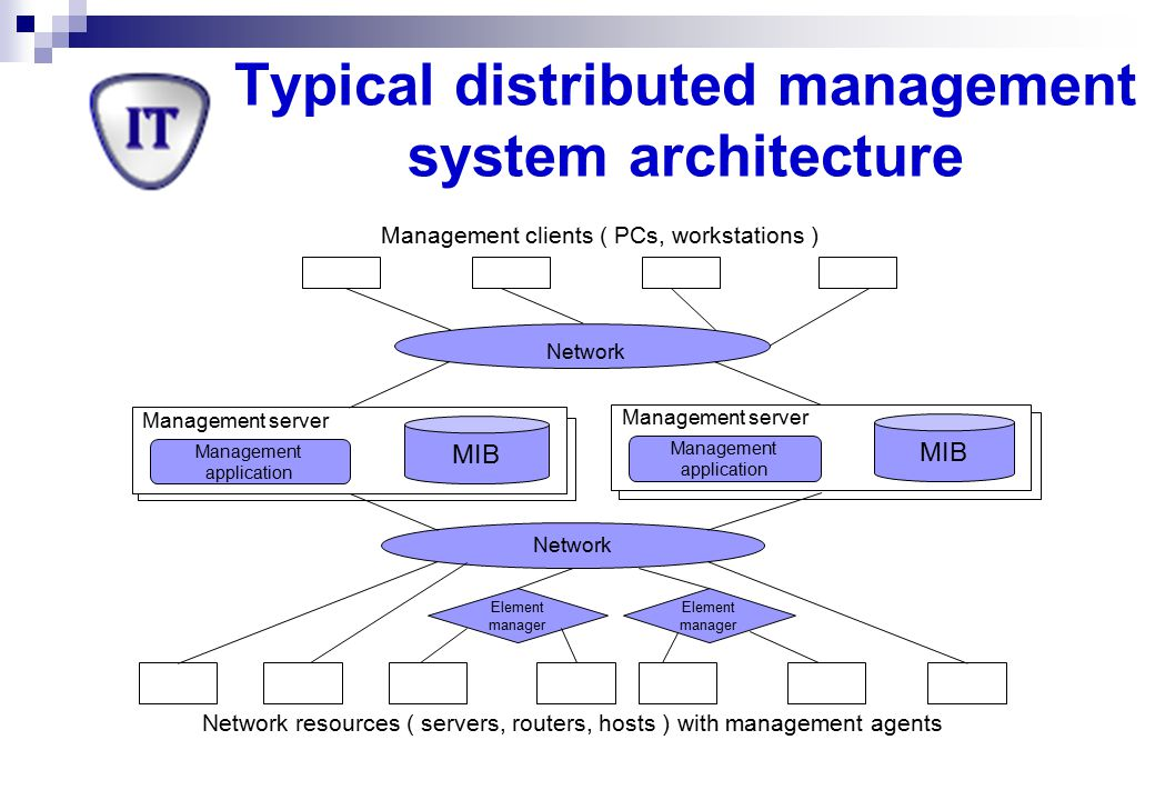 Typical distributed management system architecture