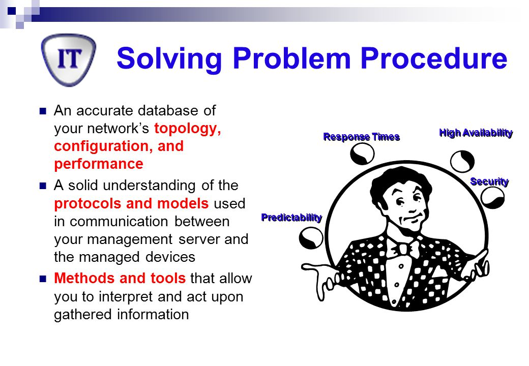 Solving Problem Procedure
