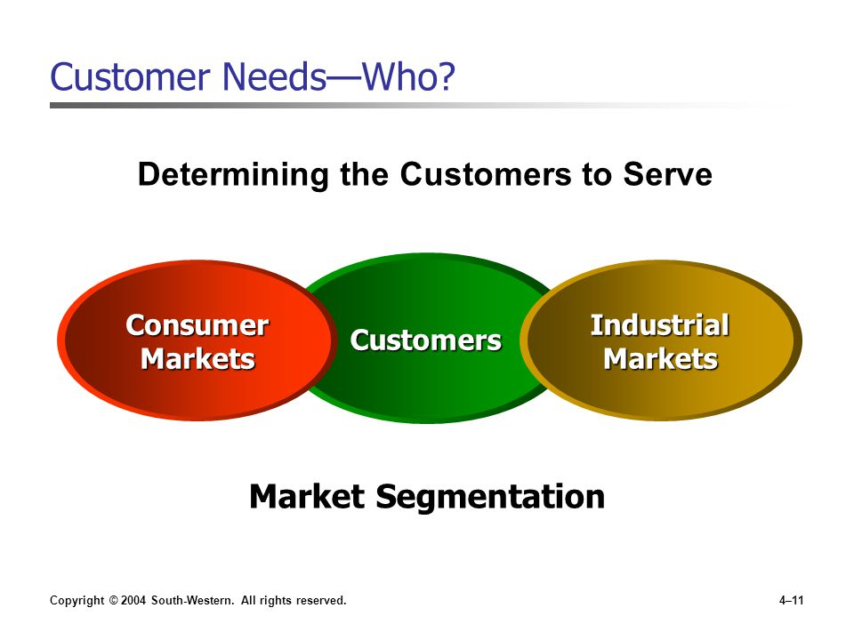 Determining the Customers to Serve