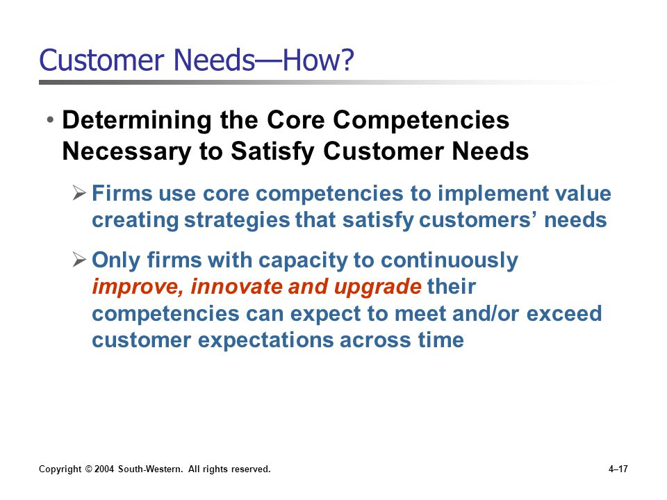 Customer Needs—How Determining the Core Competencies Necessary to Satisfy Customer Needs.