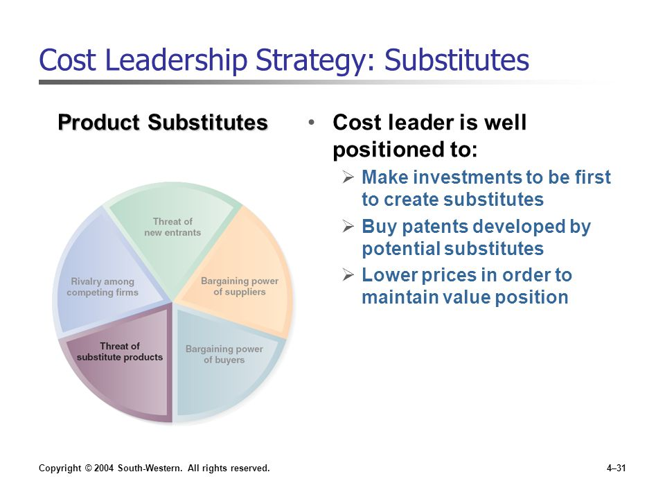 Cost Leadership Strategy: Substitutes