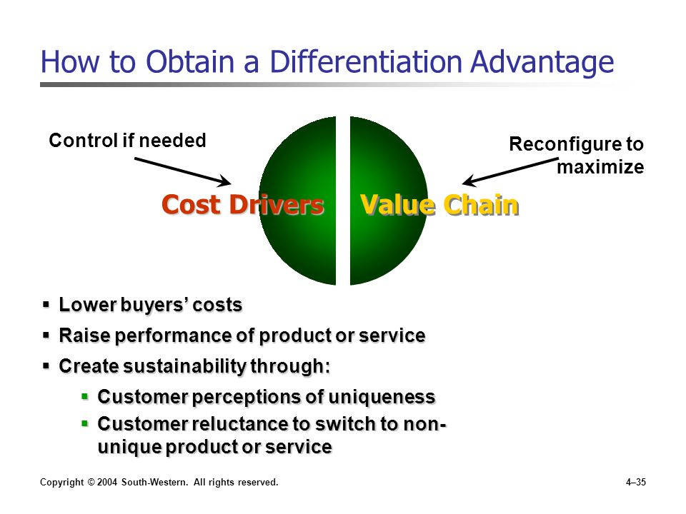 How to Obtain a Differentiation Advantage