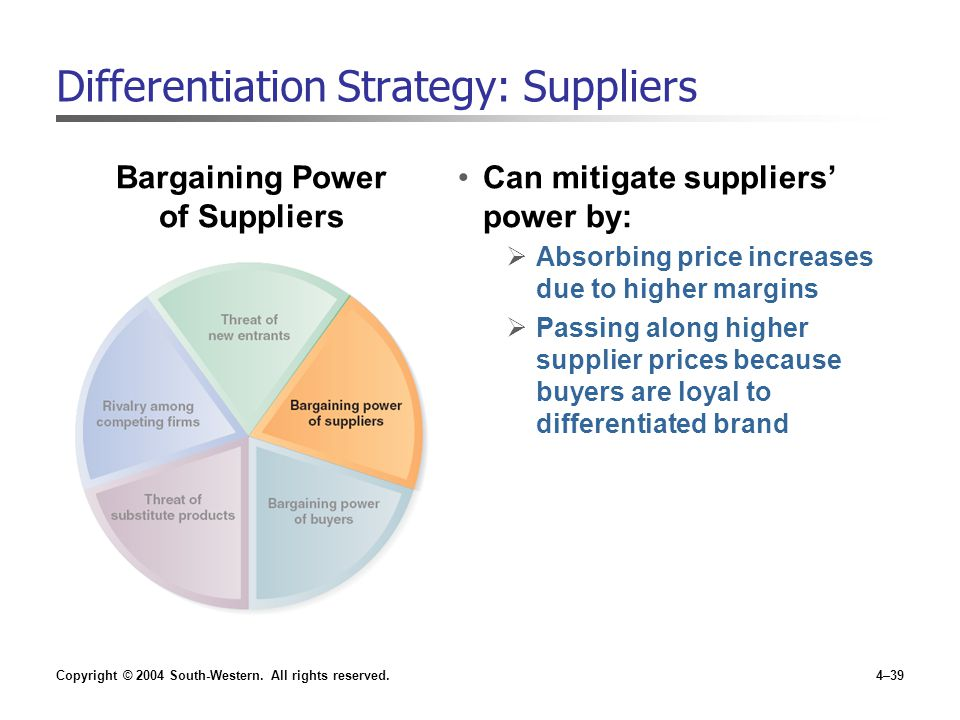 Differentiation Strategy: Suppliers