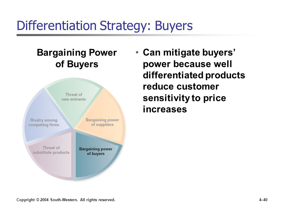 Differentiation Strategy: Buyers